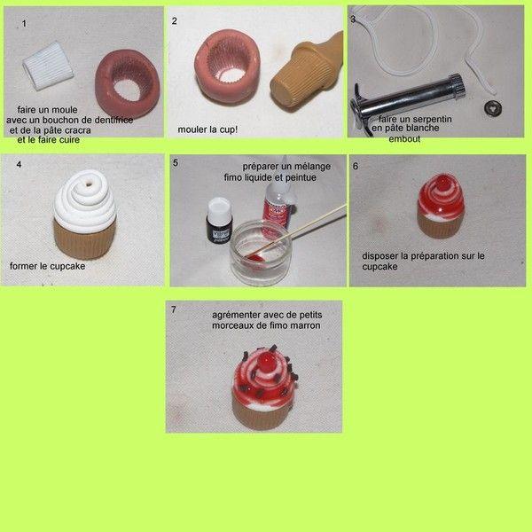 Tutoriel d 39 un cupcake facile r aliser - Creation facile a realiser ...